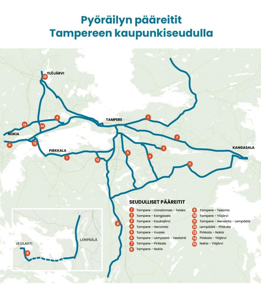 Kuvassa pyöräilyn pääreitit Tampereen kaupunkiseudulla. 1. Tampere-Linnainmaa-Teisko 2. Tampere-Kangasala 3. Tampere-Kaukajärvi 4. Tampere-Hervanta 5. Tampere-Vuores 6. Tampere-Lempäälä-Vesilahti 7. Tampere-Pirkkala 8. Tampere-Nokia 9. Tampere-Tesoma 10.- Tampere-Ylöjärvi 11. Tampere-Hervanta-Lempäälä 12. Lempäälä-Pirkkala 13. Pirkkala-Nokia 14. Pirkkala-Ylöjärvi 15. Nokia-Ylöjärvi.