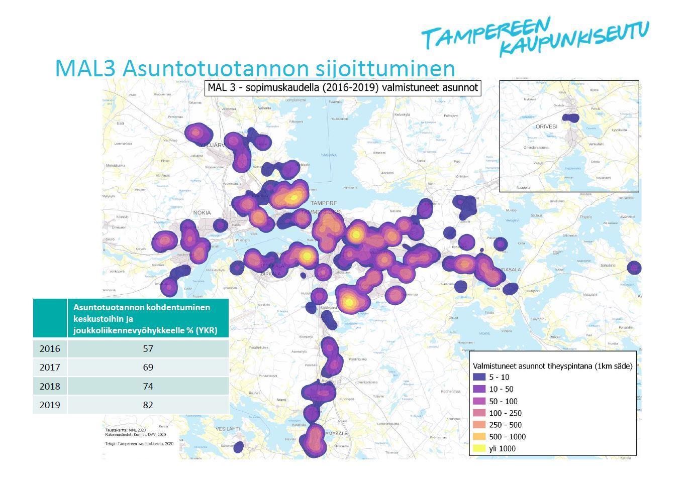 Kuvassa kartta Tampereen kaupunkiseudusta. Karttaan on merkitty alueet, joille uusia asuntoja on rakennettu MAL3-sopimuskaudella 2016-2019. Vuonna 2019 82 prosenttia kaupunkiseudun asuntotuotannosta kohdentui keskustoihin ja joukkoliikennevyöhykkeille.